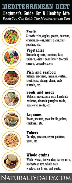 Mediterranean Diet: Beginner's Guide for a Healthy Life - -You can find Mediterranean and more on our website.Mediterranean Diet: Beginner's Guide for a Healthy Life - - Healthy Eating Habits, Healthy Diet Plans, Diet Meal Plans, Healthy Life, Healthy Breakfasts, Healthy Protein, Protein Foods, Healthy Foods, Diet Food To Lose Weight