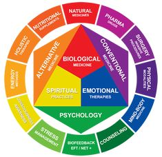 Pics For Color Wheel Chart Primary Secondary Tertiary Arts