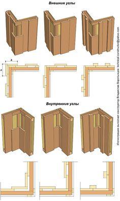 Cladding Design, Brick Cladding, House Cladding, House Siding, Timber Architecture, Timber Buildings, Small Buildings, Building A Sauna, Building A House