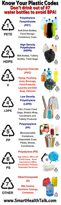 Don't drink out of #7 plastic to avoid BPA.  Even the smallest amount of BPA has been linked to infertility, birth defects and other reproductive issues when tested on lab mice.  BPA has also been linked to asthma and other illnesses and diseases in humans.