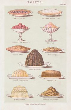 Sweets, Victorian Cookery Print