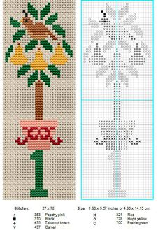 And a Partridge in a Pear Tree by ~NevaSirenda on deviantART 12 days of christmas cross stitch Cross Stitch Tree, Cross Stitch Books, Twelve Days Of Christmas, Christmas Cross, Christmas Ideas, Merry Christmas, Filet Crochet, Cross Stitching, Cross Stitch Embroidery
