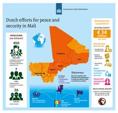 The Dutch cabinet agreed June 19th, 2015 to extend military involvement in the UN mission in Mali for another year.