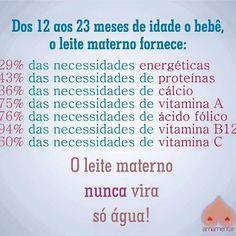 O leite materno nunca vira só água! #amamentacao #amamentar #leitematerno #amamentacaoprolongada #amorliquido #maternidade