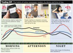 Online Newspaper Readers