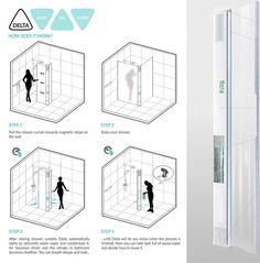 Premios jumpthegap para el diseño de los baños del futuro