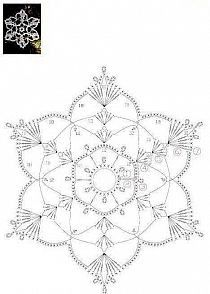 Snowflake with diagram