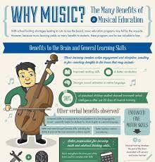Resultado de imagen para music infographic