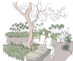 Landscape Sketch, Landscape Drawings, Landscape Illustration, Plan Concept Architecture, Landscape Architecture Design, Parking Design, Sketches, Landscape Architecture Drawing, Architecture Collage