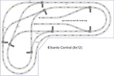 Model Railway Track Plans, Hobby Trains, Standard Gauge, Model Training, Model Train Layouts, Train Set, Classic Toys, Gauges, Railroad Tracks