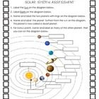 Science Solar System Space Assessment 3.E.1.1 and 3.E.1.2  This is a science assessment that covers essential standards 3.E.1.1 and 3.E.1.2. The assessment includes questions about the sun, moon, and planet...