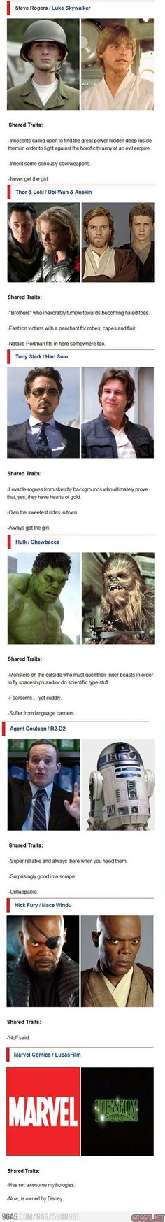 Star Wars vs The Avengers