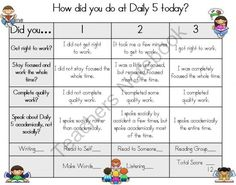 Daily Five student assessment Teachers Notebook