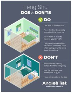 infographic showing dos and don'ts of feng shui bedroom