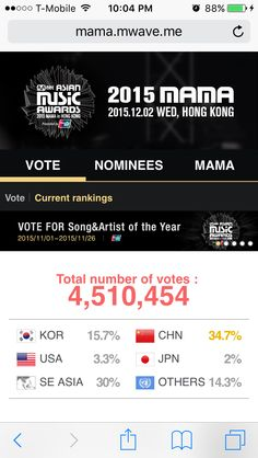 Everyone vote for EXO