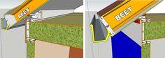 Beets, Building, Buildings, Construction