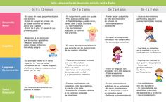 Tabla-desarrollo-infantil.png (1188×731)