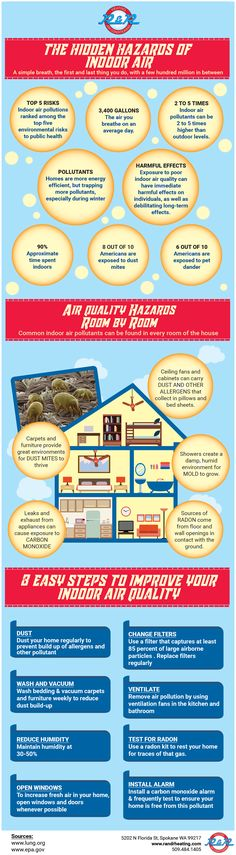 The Hidden Hazards Of Indoor Air [Infographic].  #HVAC #HAVCTips #HomeOwnerTips #Heating #Cooling #Allergens #Pollutants #AirCleaner #AirFilter #IndoorAir #FurnaceFilter #DustMites #Infographic