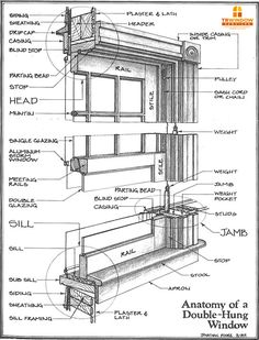 window jamb definition - Google Search  sc 1 st  Pinterest & Window Parts u0026 Diagrams | Pinterest | Diagram Window and House windows