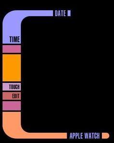 Apple Logo Wallpaper Iphone, Apple Watch Wallpaper, Free Phone Wallpaper, Phone Wallpaper Quotes, Iphone Wallpapers, Apple Watch Custom Faces, Apple Watch Faces, Apple Background, Watch Star Trek