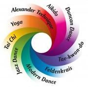 The 9 Movement Forms