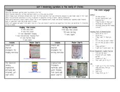 First Grade Common Core mini-lessons for reading and writing...first 20 days