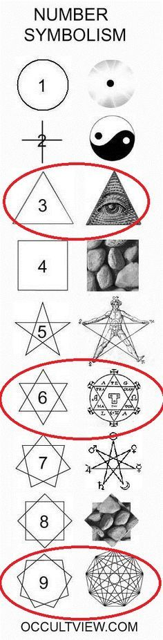 Originally used with the Love Power of the Divine Creator in Sacred Geometry and Alchemy. It's meanings were later distorted and used in the Luciferian Occult Rituals to block the power of the Divine Creator, the One. Wiccan, Magick, Tarot, Ancient Symbols, Mystic Symbols, Tantra, Flower Of Life, Book Of Shadows, Sacred Geometry