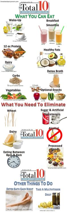 Dr. Oz Total 10 Rapid Weight Loss Plan Going to try this starting Monday!!!