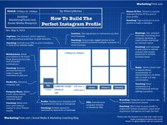 Infographic To Build The Perfect Instagram Profile