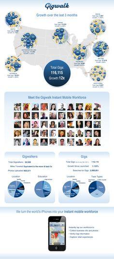 Job Infographics: Top 5 reasons people love their jobs. | Jobs ...