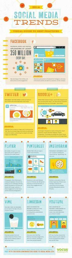 visualizing social media #socialmediatips