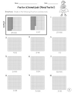 Tenths and hundredths are represented on grids which students use to reflect models of both fractions and decimals. The three worksheets begin with tenths and progress through hundredths. Students translate the fractional and decimal numeration to visual/spatial representations on the furnished grids.