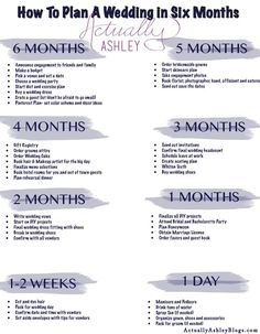 6 Month Wedding Planning Timeline wedding checklist Wedding Planning: How to Plan a Wedding in SIX Months The Plan, How To Plan, Plan Plan, Before Wedding, Wedding Tips, Wedding Events, Wedding Quotes, Small Wedding Receptions, Wedding Bells