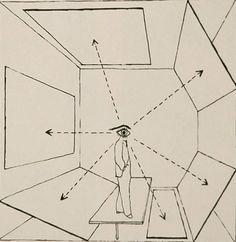 Herbert Bayer, Diagramm erweiterte Sichtfeld ( Diagram extended Field of Vision), 1935