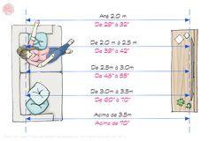Resultado de imagem para medidas de sofá