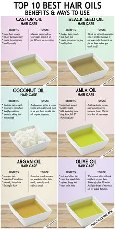 Natural Hair Care Tips, Natural Hair Styles, Best Natural Hair Products, Best Hair Oil, Damaged Hair Repair, Hair Remedies, Oil Benefits, Tips Belleza, Hair Journey