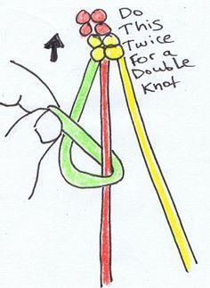141 step How to Make Friendship Bracelets Easy Step by Step Tutorial for Kids