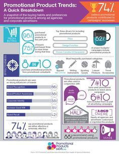 Buyer Study: Advertisers & Ad Agencies Infographic