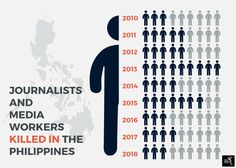The Philippines: Dangerous for journalists