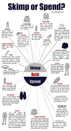 Skimp or Spend? An Illustrated Men's Style Buying Guide | Dappered.com