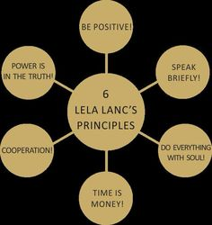 THE PHILOSOPHY BY @lela_lanc © LELA LANC 2014-2015.