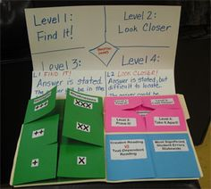 New ideas for foldables