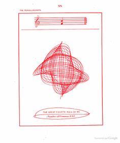 The pendulograph: a series of bi-pendulum writings of the twenty ratios of ... - John Andrew (rev.) - Google Livres