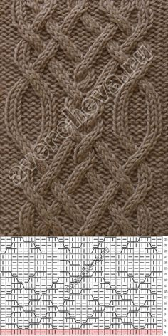 Crochet Beret Pattern, Crochet Infinity Scarf Pattern, Cable Knitting Patterns, Diy Crochet And Knitting, Knitting Stiches, Knitting Charts, Knit Patterns, Baby Knitting, Stitch Patterns