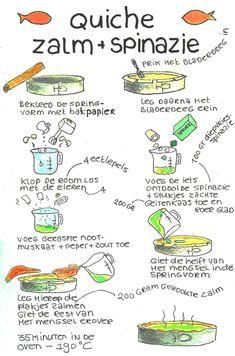 Workshop Recept Tekenen Doodle Lettering, Food Journal, Food Drawing, Food Illustrations, Food Menu, High Tea, Eating Well, Mini Quiches, Food Art