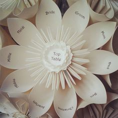 Custom paper seating plan table place wedding by FlairForFleur