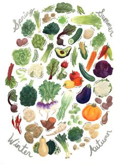 Image of Veggie Seasonality Print - MELINDA TRACY BOYCE