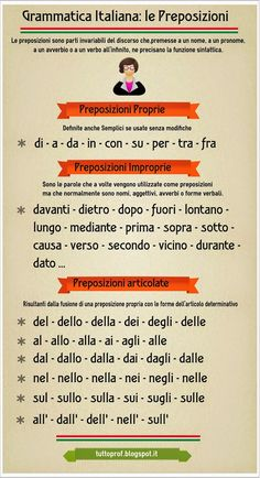 Educational infographic : Learning Italian Language Italian Grammar: The prepositions infographic Italian Grammar, Italian Vocabulary, Italian Phrases, Italian Words, Learning A Second Language, Learn A New Language, Learn To Speak Italian, Learn French, Italian Language School