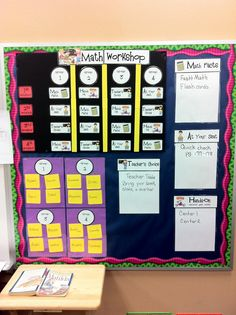 Math Board could be easily changed for science classroom