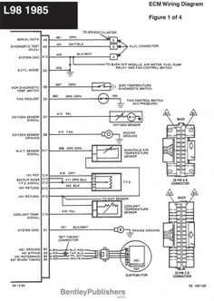 Image result for 68 Chevelle starter wiring diagram | Cars | Chevrolet El Camino, Diagram, 68